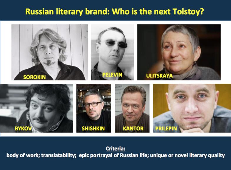next Tolstoy